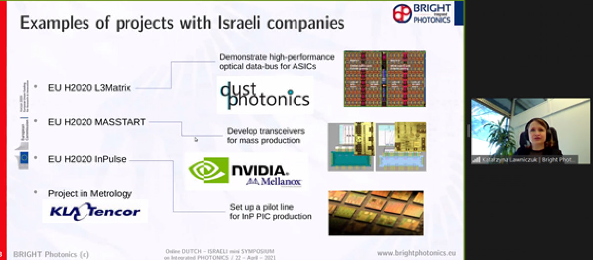 Dutch Israeli Mini Symposium on Photonics